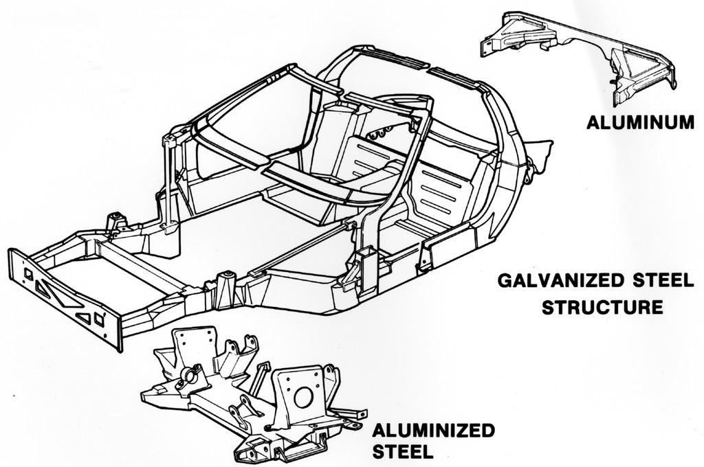 The Corvette Story: 1984 Corvette